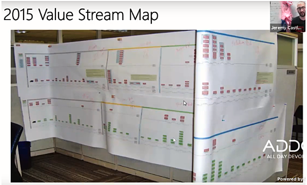 2015 value stream map