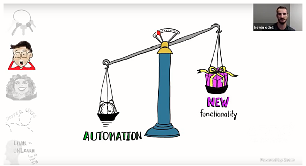 Automation versus New