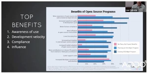 Open Source Program Office Benefits