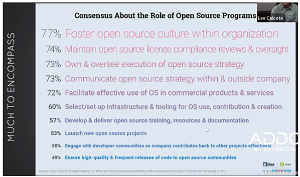 Role of Open Source Program Office