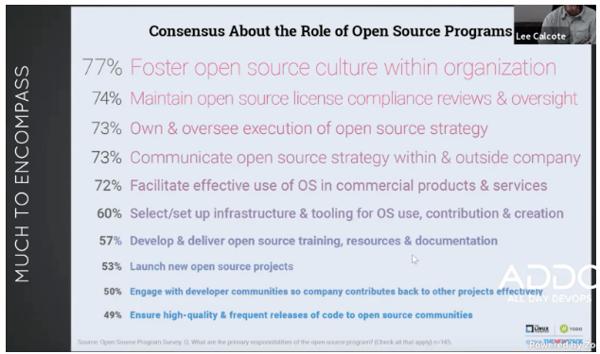 Role of Open Source Program Office
