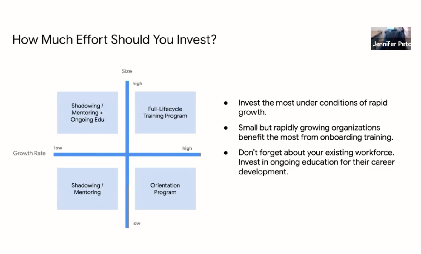how much effort should you invest?