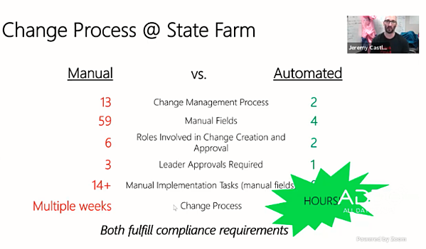change process at State Farm
