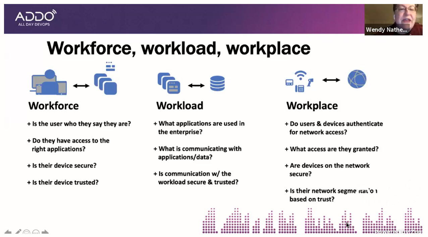 workforce workload workplace