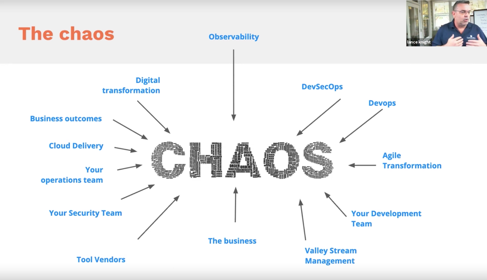 CIOs everywhere are faced with this chaos